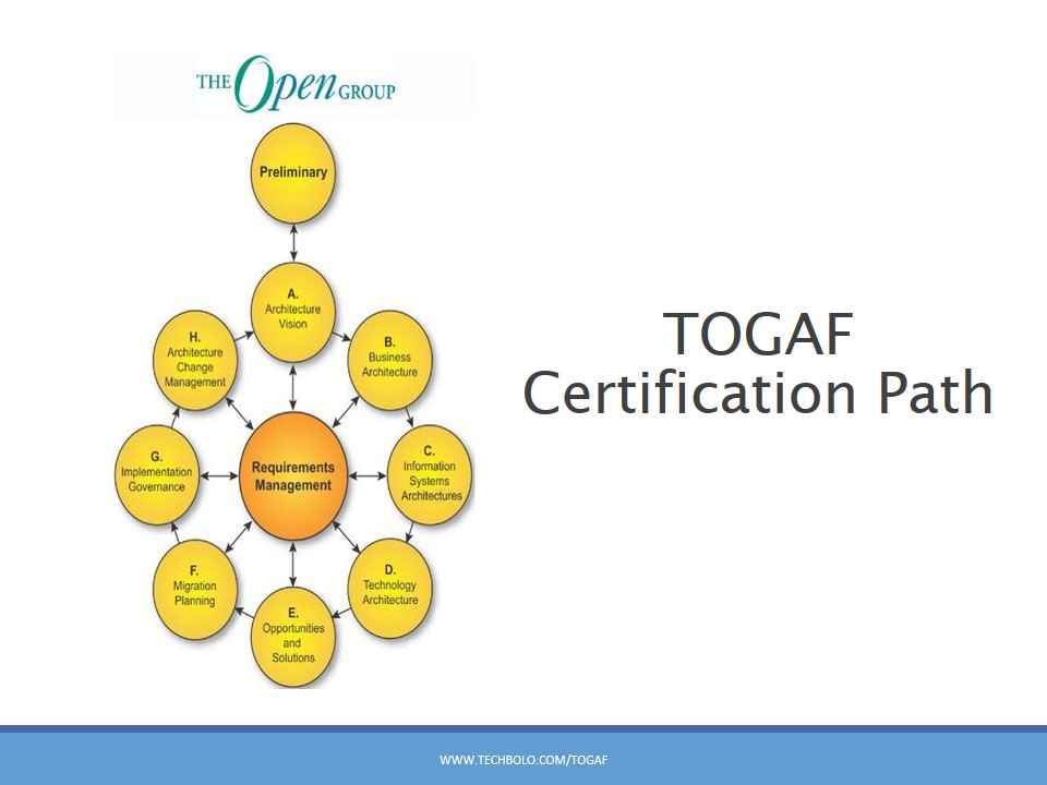 The Togaf Certification Path Techbolo Togaf And It4it